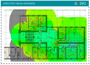 Signalausbreitung WLAN-Messung