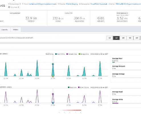 HPE Nimble Storages - Cross Stack Analyse