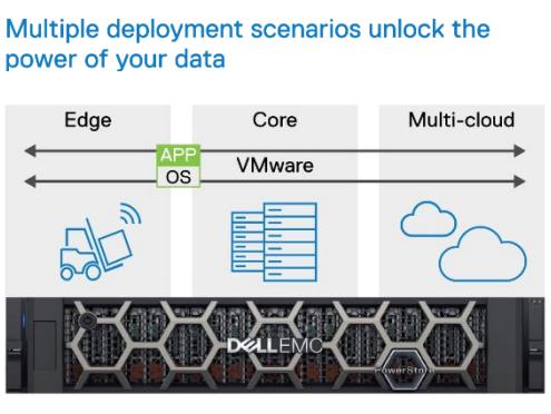 Dell PowerStore Deployment