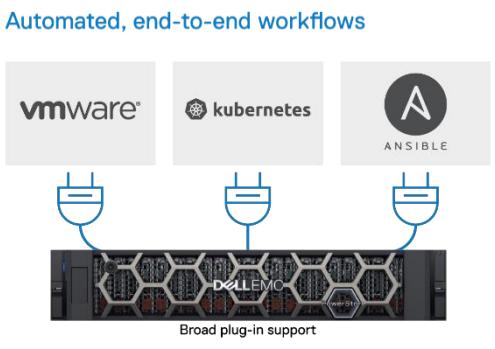 Dell PowerStore Workflows